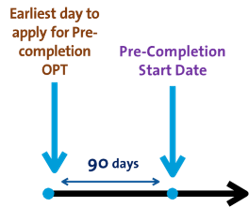 Earliest day to apply for Pre-completion OPT is 90 days before the start of the Pre-Completion start date